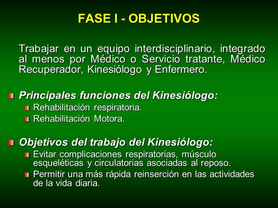 FASE I - OBJETIVOS Trabajar en un equipo interdisciplinario, integrado al menos por Médico o Servicio tratante, Médico Recuperador, Kinesiólogo y Enfe