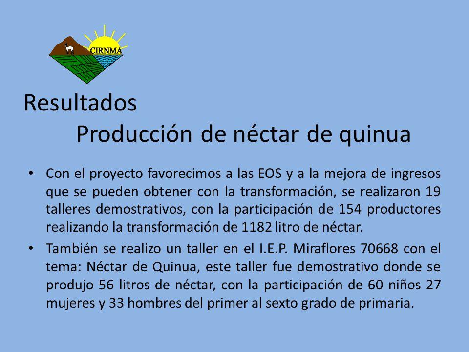 Resultados Producción de néctar de quinua Con el proyecto favorecimos a las EOS y a la mejora de ingresos que se pueden obtener con la transformación,
