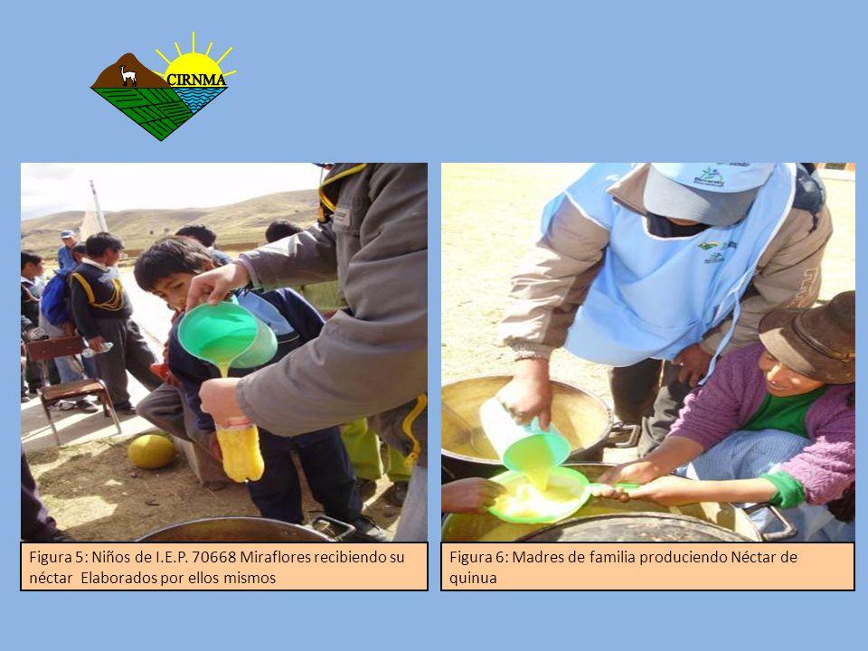 Figura 5: Niños de I.E.P. 70668 Miraflores recibiendo su néctar Elaborados por ellos mismos Figura 6: Madres de familia produciendo Néctar de quinua