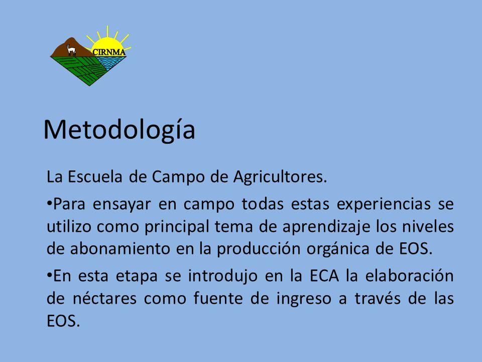 Metodología La Escuela de Campo de Agricultores. Para ensayar en campo todas estas experiencias se utilizo como principal tema de aprendizaje los nive