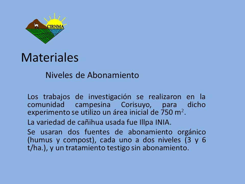 Materiales Niveles de Abonamiento Los trabajos de investigación se realizaron en la comunidad campesina Corisuyo, para dicho experimento se utilizo un