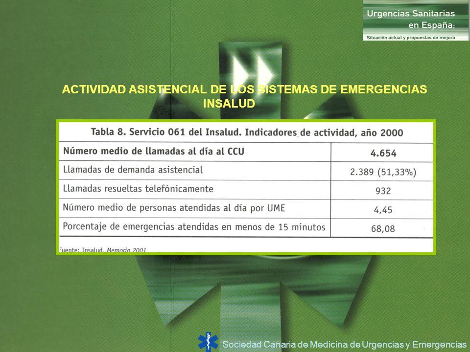 Sociedad Canaria de Medicina de Urgencias y Emergencias ACTIVIDAD ASISTENCIAL DE LOS SISTEMAS DE EMERGENCIAS INSALUD