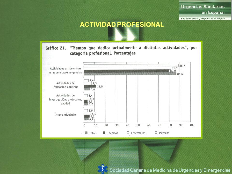 Sociedad Canaria de Medicina de Urgencias y Emergencias ACTIVIDAD PROFESIONAL