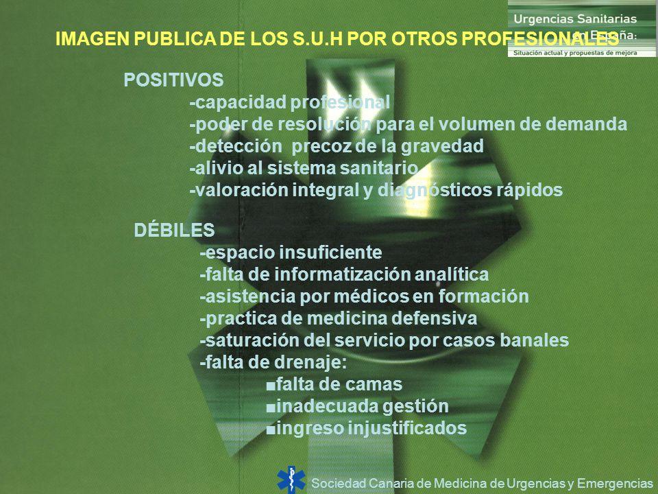 Sociedad Canaria de Medicina de Urgencias y Emergencias IMAGEN PUBLICA DE LOS S.U.H POR OTROS PROFESIONALES POSITIVOS -capacidad profesional -poder de
