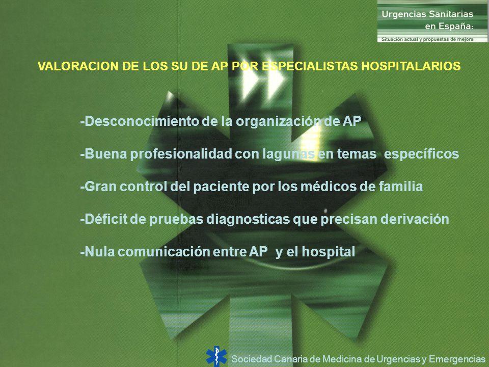 Sociedad Canaria de Medicina de Urgencias y Emergencias VALORACION DE LOS SU DE AP POR ESPECIALISTAS HOSPITALARIOS -Desconocimiento de la organización