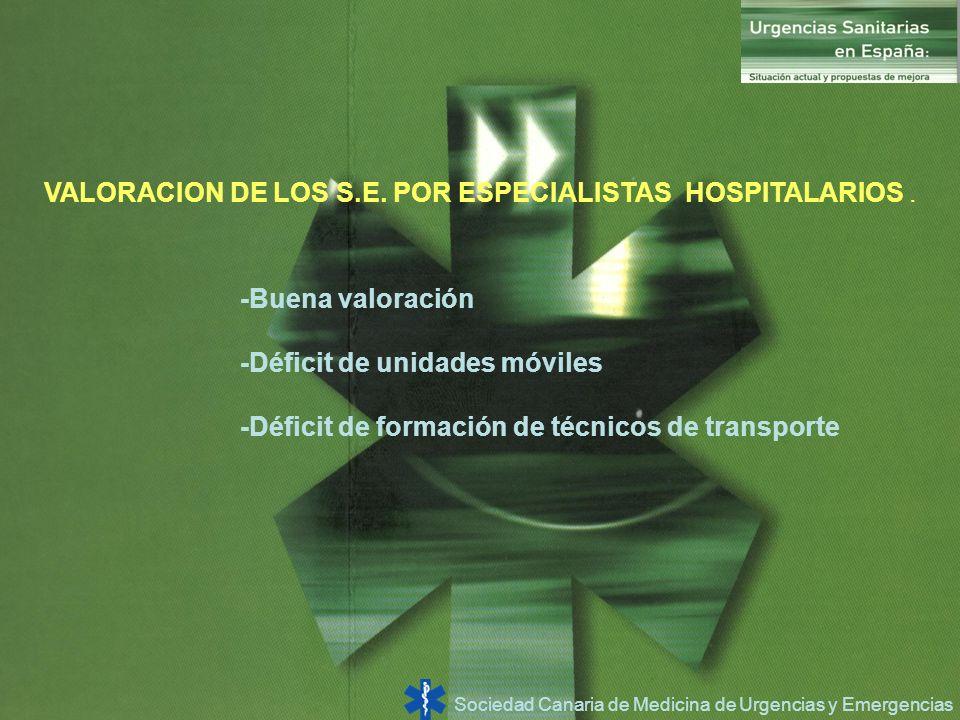 Sociedad Canaria de Medicina de Urgencias y Emergencias VALORACION DE LOS S.E. POR ESPECIALISTAS HOSPITALARIOS. -Buena valoración -Déficit de unidades