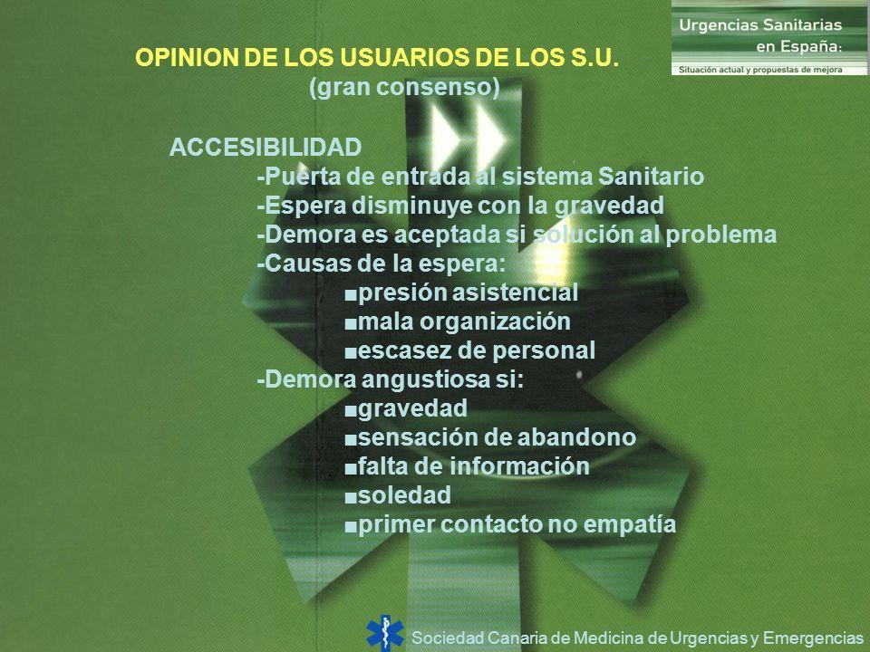 Sociedad Canaria de Medicina de Urgencias y Emergencias OPINION DE LOS USUARIOS DE LOS S.U. (gran consenso) ACCESIBILIDAD -Puerta de entrada al sistem