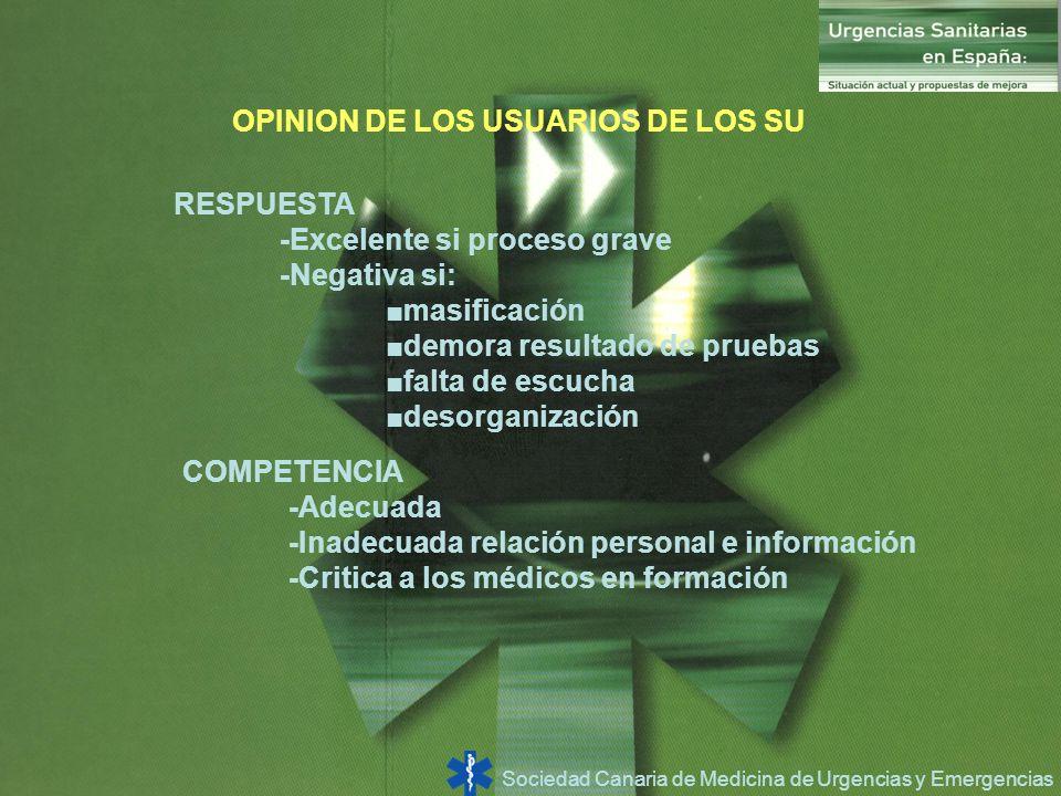 Sociedad Canaria de Medicina de Urgencias y Emergencias OPINION DE LOS USUARIOS DE LOS SU RESPUESTA -Excelente si proceso grave -Negativa si: masifica
