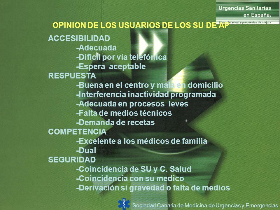 Sociedad Canaria de Medicina de Urgencias y Emergencias OPINION DE LOS USUARIOS DE LOS SU DE AP ACCESIBILIDAD -Adecuada -Difícil por vía telefónica -E
