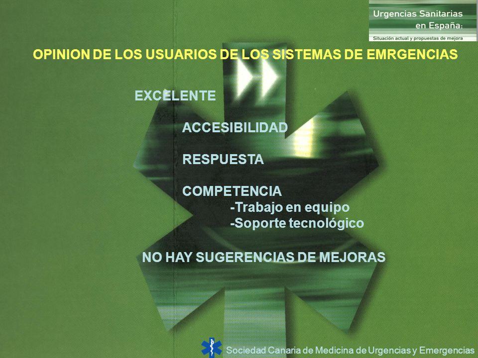 Sociedad Canaria de Medicina de Urgencias y Emergencias OPINION DE LOS USUARIOS DE LOS SISTEMAS DE EMRGENCIAS EXCELENTE ACCESIBILIDAD RESPUESTA COMPET