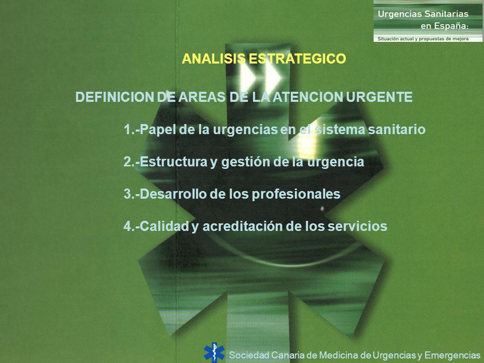 Sociedad Canaria de Medicina de Urgencias y Emergencias ANALISIS ESTRATEGICO DEFINICION DE AREAS DE LA ATENCION URGENTE 1.-Papel de la urgencias en el