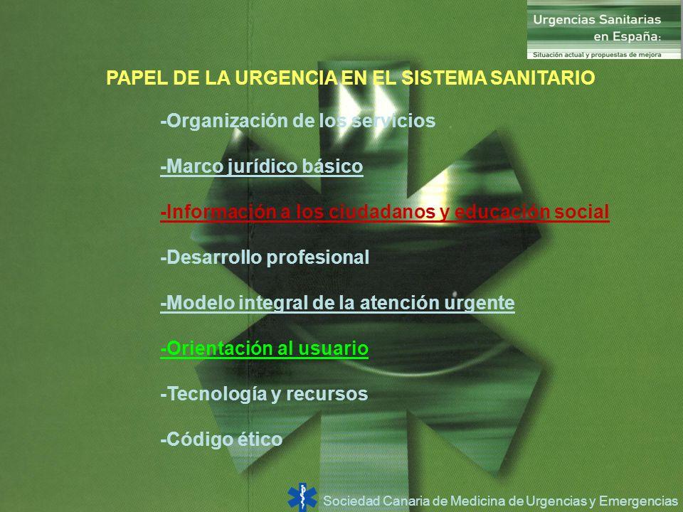 Sociedad Canaria de Medicina de Urgencias y Emergencias PAPEL DE LA URGENCIA EN EL SISTEMA SANITARIO -Organización de los servicios -Marco jurídico bá