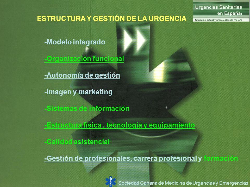 Sociedad Canaria de Medicina de Urgencias y Emergencias ESTRUCTURA Y GESTIÓN DE LA URGENCIA -Modelo integrado -Organización funcional -Autonomía de ge
