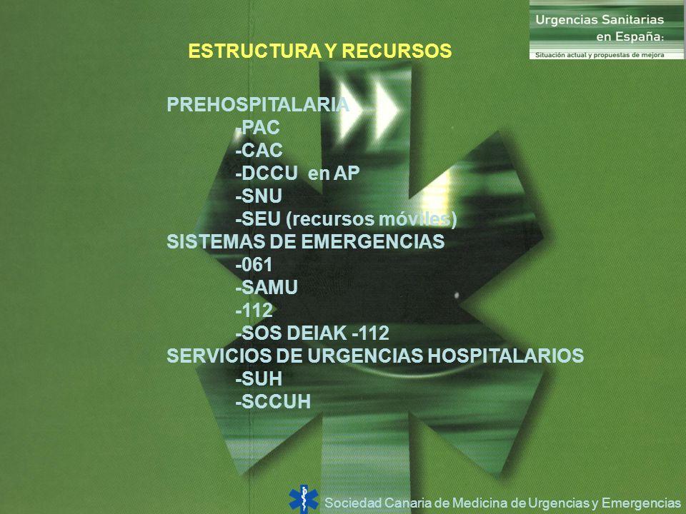 Sociedad Canaria de Medicina de Urgencias y Emergencias PREHOSPITALARIA -PAC -CAC -DCCU en AP -SNU -SEU (recursos móviles) SISTEMAS DE EMERGENCIAS -06