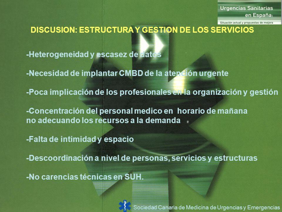 Sociedad Canaria de Medicina de Urgencias y Emergencias DISCUSION: ESTRUCTURA Y GESTION DE LOS SERVICIOS -Heterogeneidad y escasez de datos -Necesidad