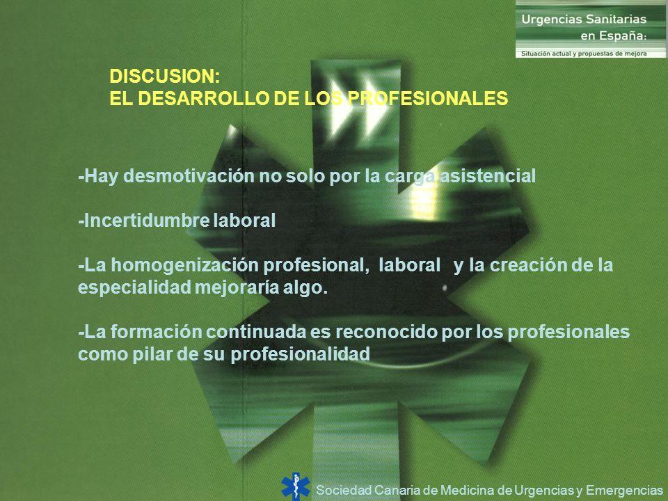 Sociedad Canaria de Medicina de Urgencias y Emergencias DISCUSION: EL DESARROLLO DE LOS PROFESIONALES -Hay desmotivación no solo por la carga asistenc