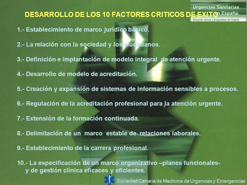 Sociedad Canaria de Medicina de Urgencias y Emergencias DESARROLLO DE LOS 10 FACTORES CRITICOS DE EXITO 1.- Establecimiento de marco jurídico básico.