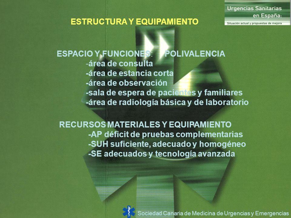 Sociedad Canaria de Medicina de Urgencias y Emergencias ESTRUCTURA Y EQUIPAMIENTO ESPACIO Y FUNCIONES: -área de consulta -área de estancia corta -área