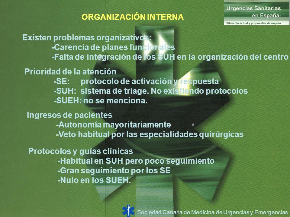 Sociedad Canaria de Medicina de Urgencias y Emergencias ORGANIZACIÓN INTERNA Existen problemas organizativos: -Carencia de planes funcionales -Falta d