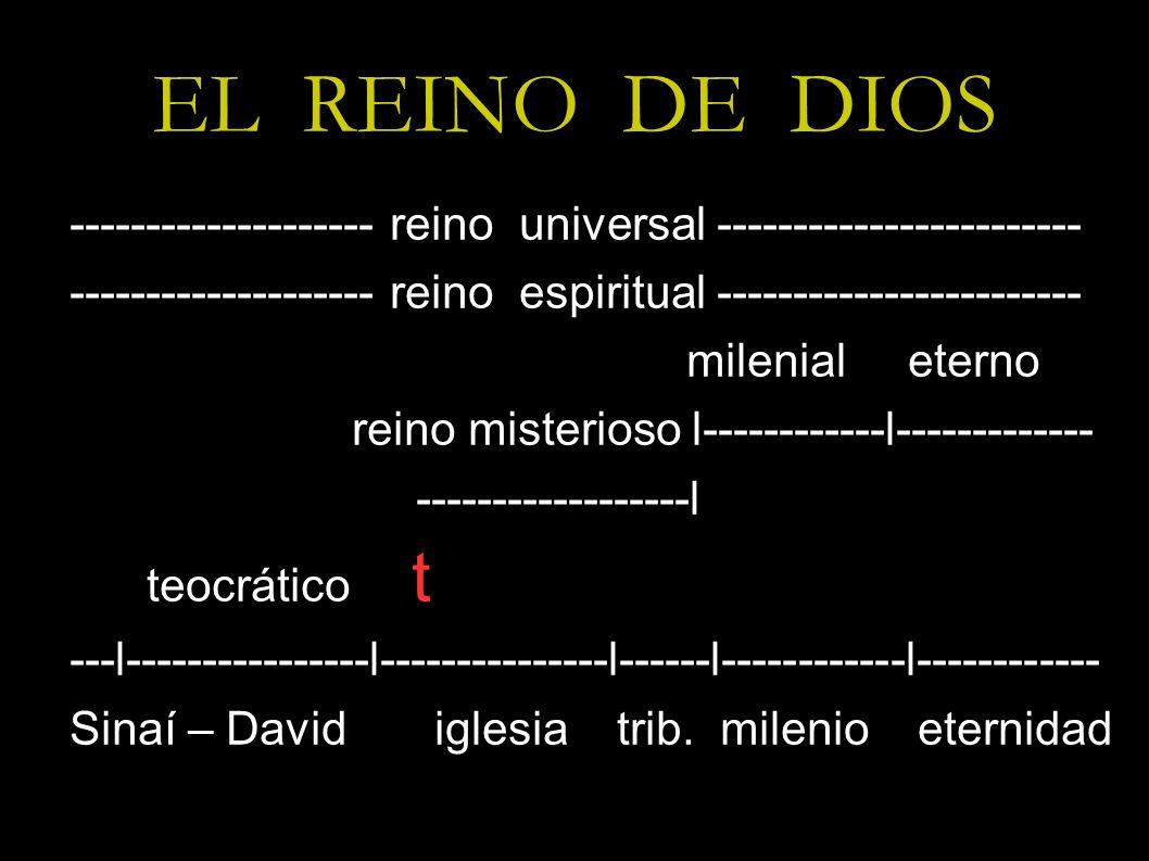 EL REINO DE DIOS -------------------- reino universal ------------------------ -------------------- reino espiritual ------------------------ milenial