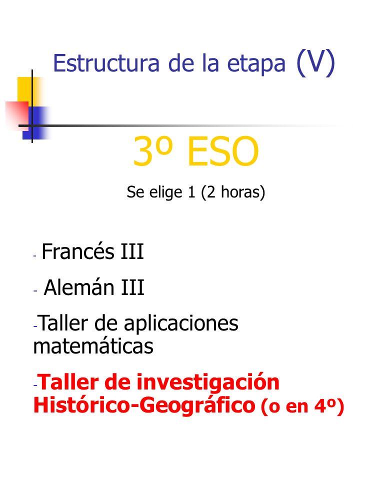 Estructura de la etapa (V) 3º ESO Se elige 1 (2 horas) - Francés III - Alemán III - Taller de aplicaciones matemáticas - Taller de investigación Histó