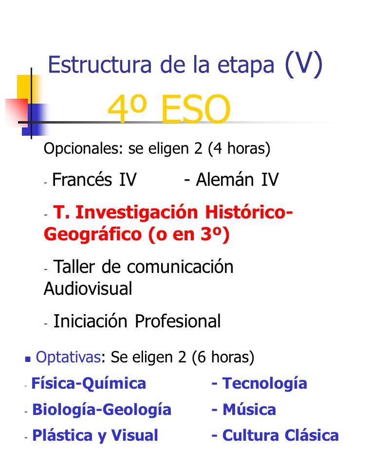 Estructura de la etapa (V) 4º ESO Opcionales: se eligen 2 (4 horas) - Francés IV- Alemán IV - T. Investigación Histórico- Geográfico (o en 3º) - Talle
