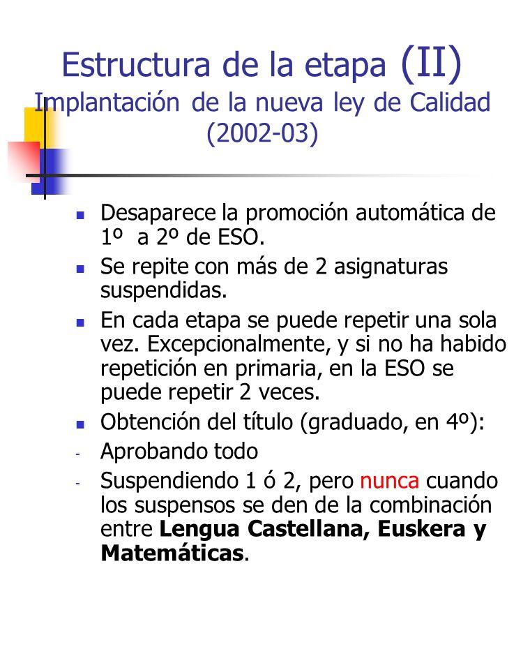 Estructura de la etapa (II) Implantación de la nueva ley de Calidad (2002-03) Desaparece la promoción automática de 1º a 2º de ESO. Se repite con más