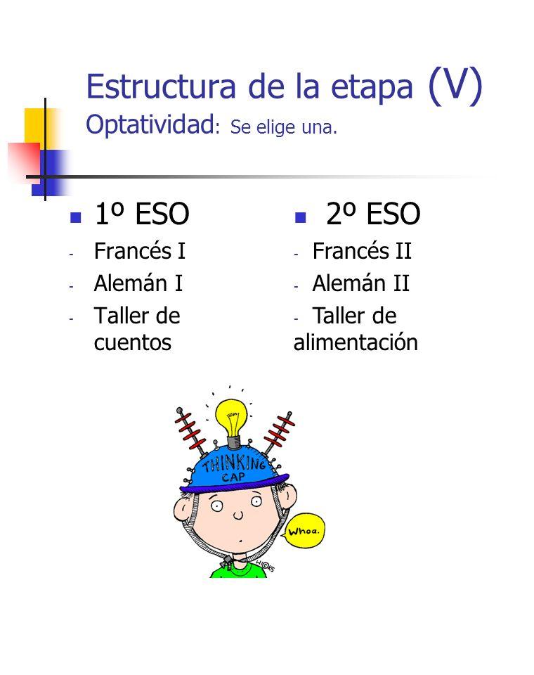Estructura de la etapa (V) Optatividad : Se elige una. 1º ESO - Francés I - Alemán I - Taller de cuentos 2º ESO - Francés II - Alemán II - Taller de a