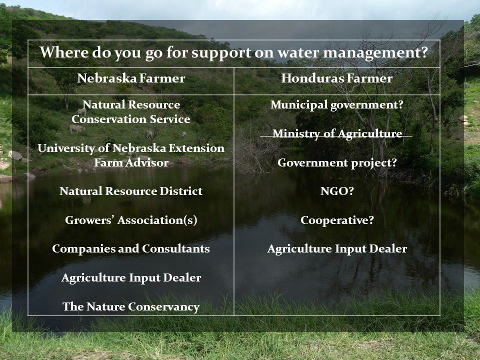 . Where do you go for support on water management? Nebraska FarmerHonduras Farmer Natural Resource Conservation Service University of Nebraska Extensi