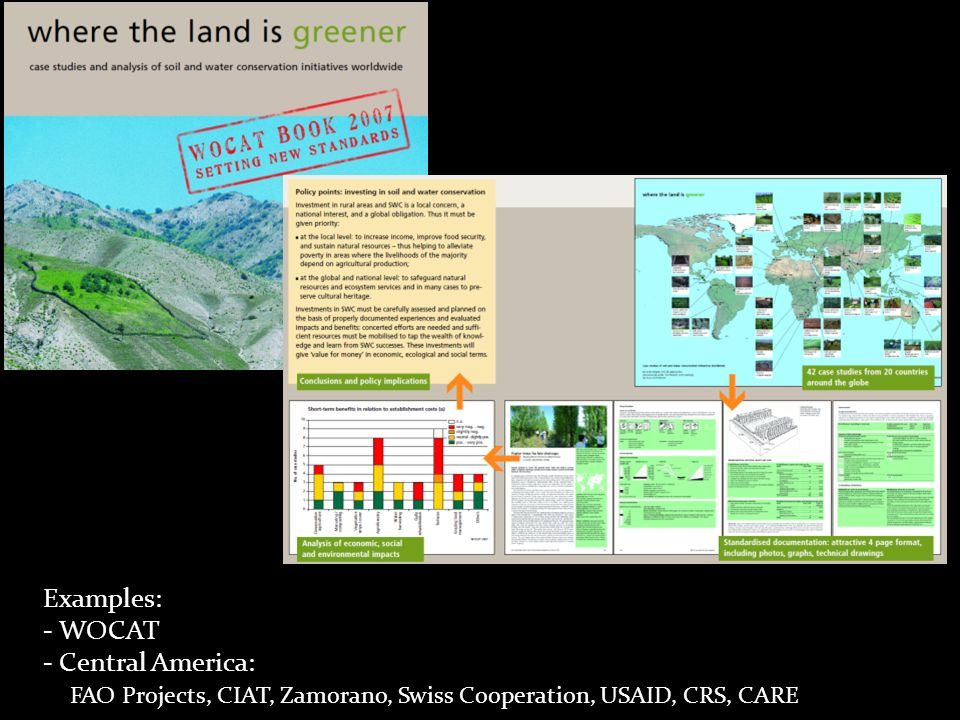 Examples: - WOCAT - Central America: FAO Projects, CIAT, Zamorano, Swiss Cooperation, USAID, CRS, CARE