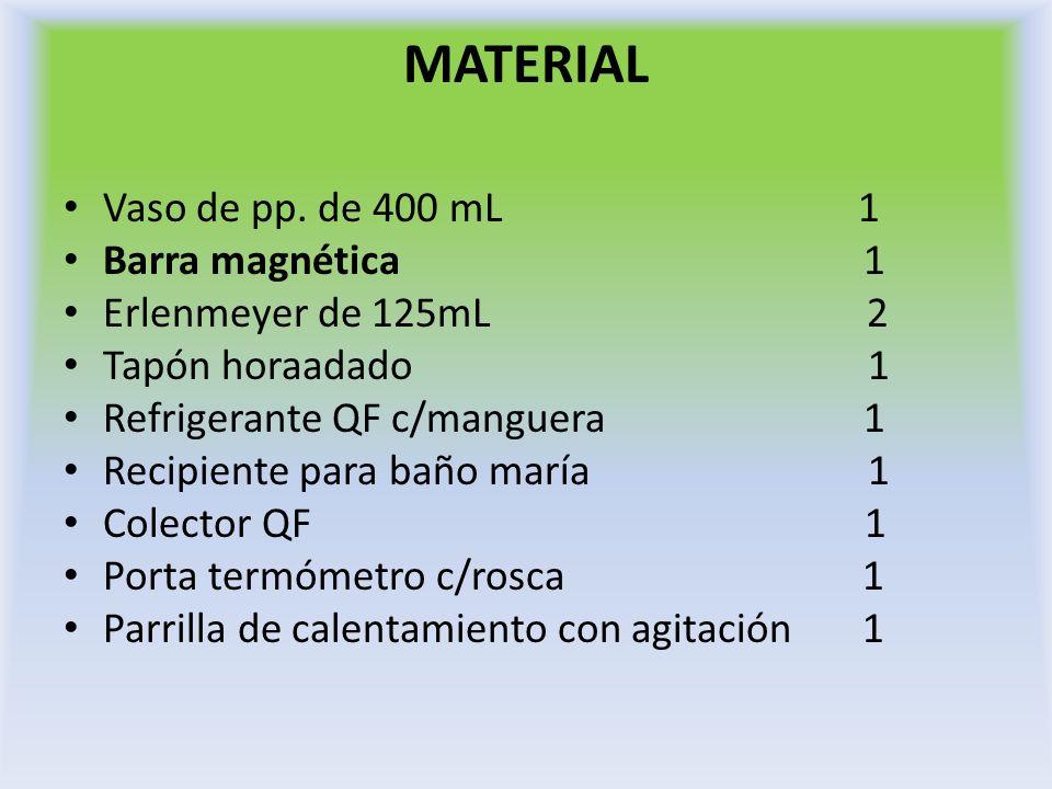 MATERIAL Vaso de pp. de 400 mL 1 Barra magnética 1 Erlenmeyer de 125mL 2 Tapón horaadado 1 Refrigerante QF c/manguera 1 Recipiente para baño maría 1 C