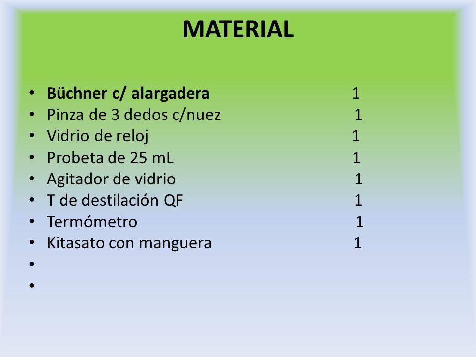 MATERIAL Büchner c/ alargadera 1 Pinza de 3 dedos c/nuez 1 Vidrio de reloj 1 Probeta de 25 mL 1 Agitador de vidrio 1 T de destilación QF 1 Termómetro