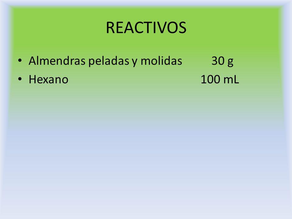 REACTIVOS Almendras peladas y molidas 30 g Hexano 100 mL