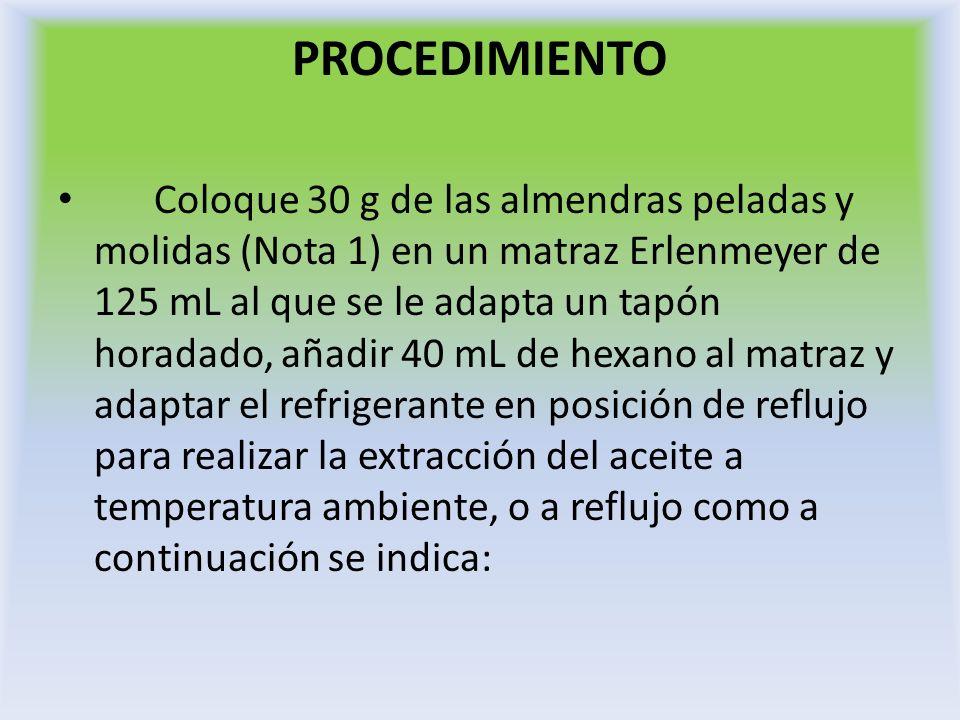PROCEDIMIENTO Coloque 30 g de las almendras peladas y molidas (Nota 1) en un matraz Erlenmeyer de 125 mL al que se le adapta un tapón horadado, añadir
