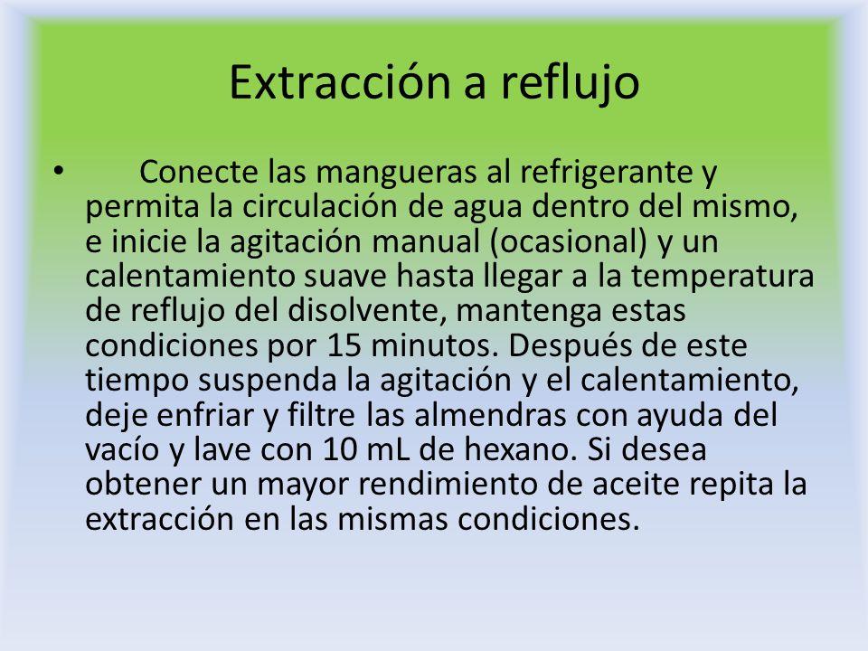 Extracción a reflujo Conecte las mangueras al refrigerante y permita la circulación de agua dentro del mismo, e inicie la agitación manual (ocasional)