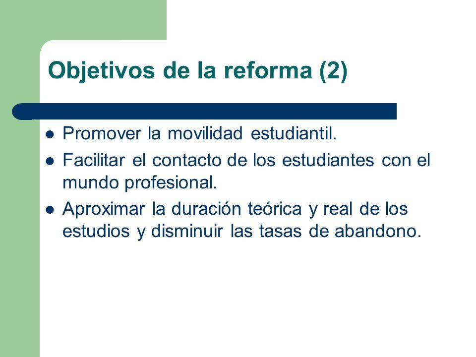 Objetivos de la reforma (2) Promover la movilidad estudiantil. Facilitar el contacto de los estudiantes con el mundo profesional. Aproximar la duració
