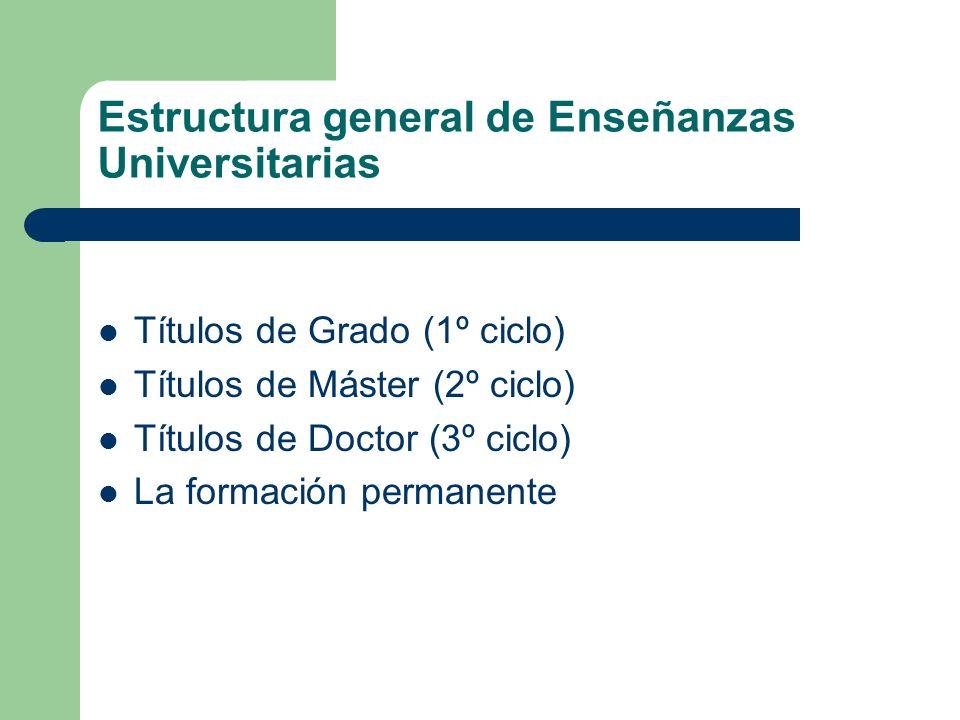 Estructura general de Enseñanzas Universitarias Títulos de Grado (1º ciclo) Títulos de Máster (2º ciclo) Títulos de Doctor (3º ciclo) La formación per