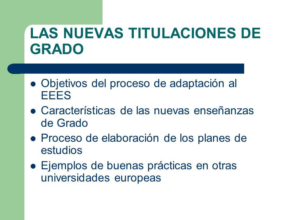 LAS NUEVAS TITULACIONES DE GRADO Objetivos del proceso de adaptación al EEES Características de las nuevas enseñanzas de Grado Proceso de elaboración