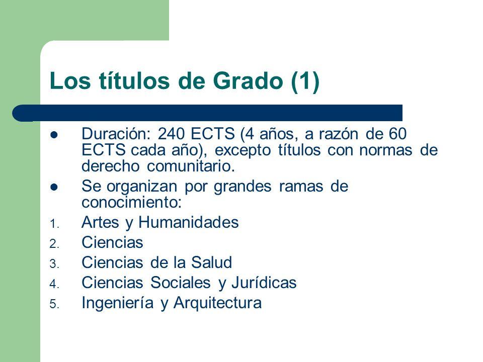 Los títulos de Grado (1) Duración: 240 ECTS (4 años, a razón de 60 ECTS cada año), excepto títulos con normas de derecho comunitario. Se organizan por