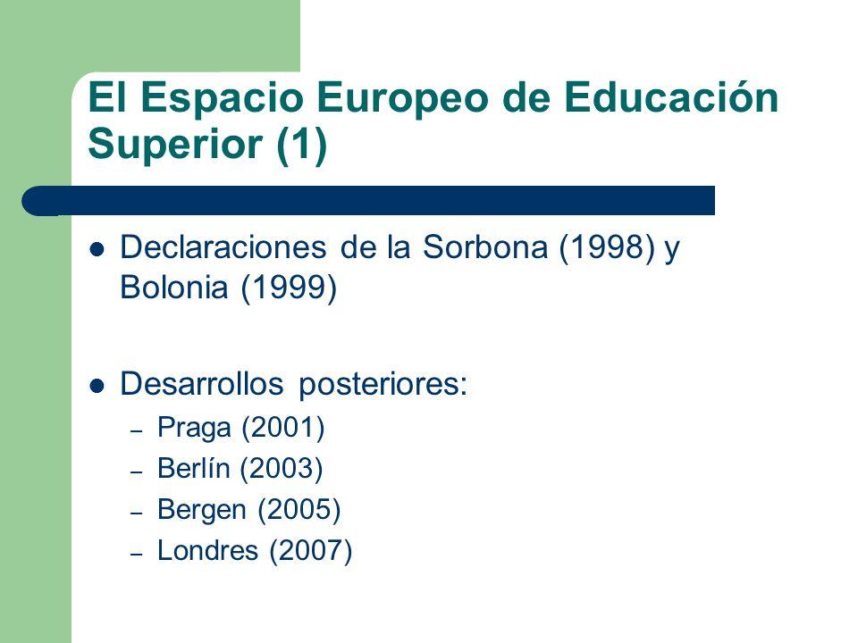 El Espacio Europeo de Educación Superior (1) Declaraciones de la Sorbona (1998) y Bolonia (1999) Desarrollos posteriores: – Praga (2001) – Berlín (200