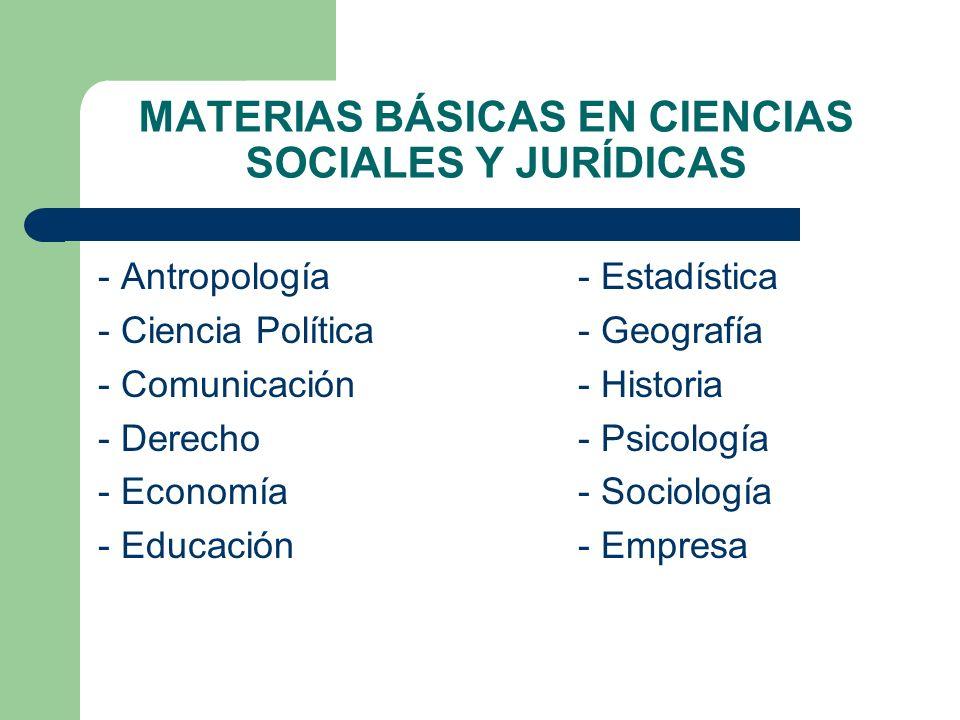 MATERIAS BÁSICAS EN CIENCIAS SOCIALES Y JURÍDICAS - Antropología- Estadística - Ciencia Política- Geografía - Comunicación- Historia - Derecho- Psicol