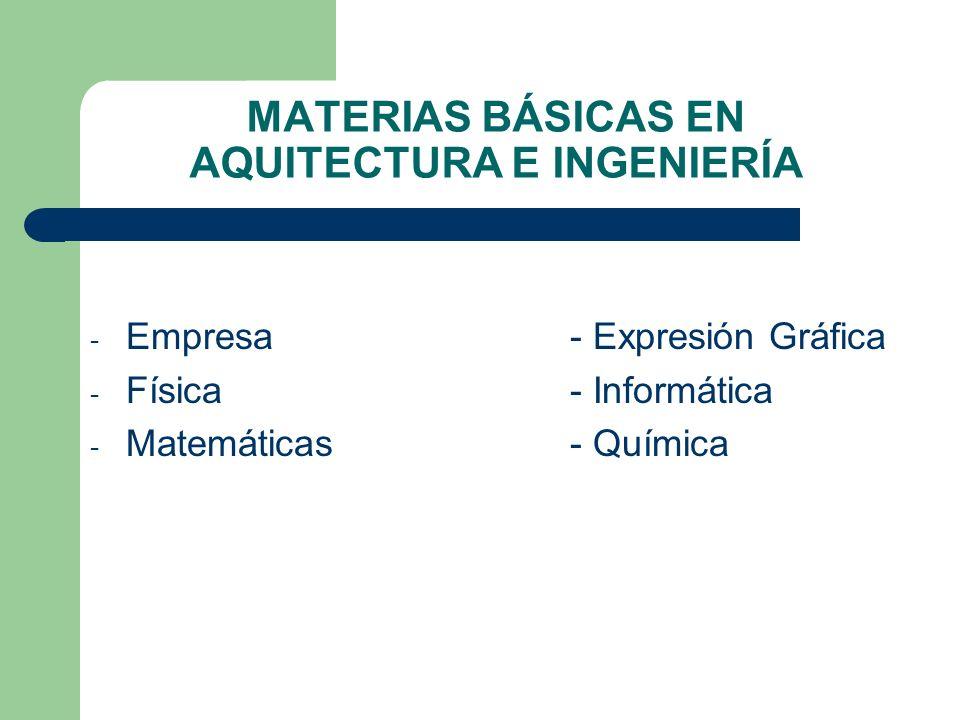 MATERIAS BÁSICAS EN AQUITECTURA E INGENIERÍA - Empresa- Expresión Gráfica - Física- Informática - Matemáticas- Química