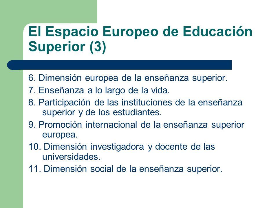 El Espacio Europeo de Educación Superior (3) 6. Dimensión europea de la enseñanza superior. 7. Enseñanza a lo largo de la vida. 8. Participación de la
