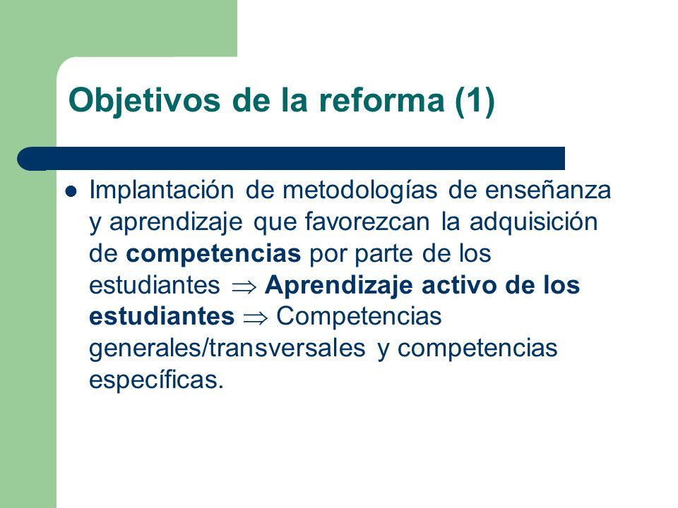 Objetivos de la reforma (1) Implantación de metodologías de enseñanza y aprendizaje que favorezcan la adquisición de competencias por parte de los est