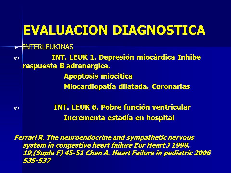 INTERLEUKINAS INT. LEUK 1. Depresión miocárdica Inhibe respuesta B adrenergica. Apoptosis miocitica Miocardiopatía dilatada. Coronarias INT. LEUK 6. P