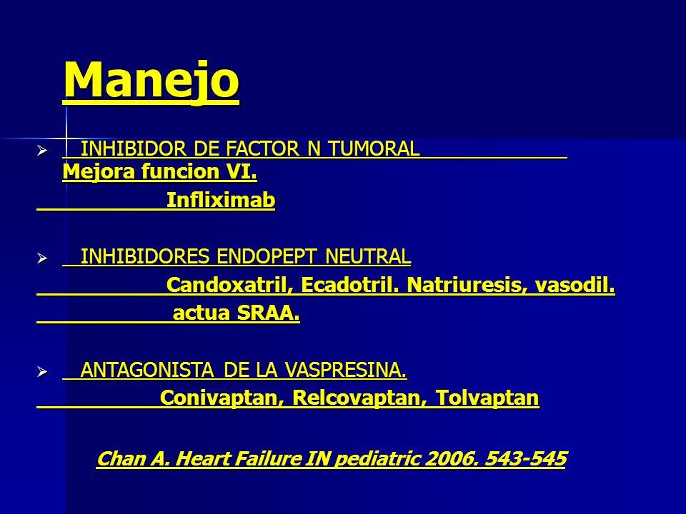 INHIBIDOR DE FACTOR N TUMORAL Mejora funcion VI. INHIBIDOR DE FACTOR N TUMORAL Mejora funcion VI. Infliximab Infliximab INHIBIDORES ENDOPEPT NEUTRAL I