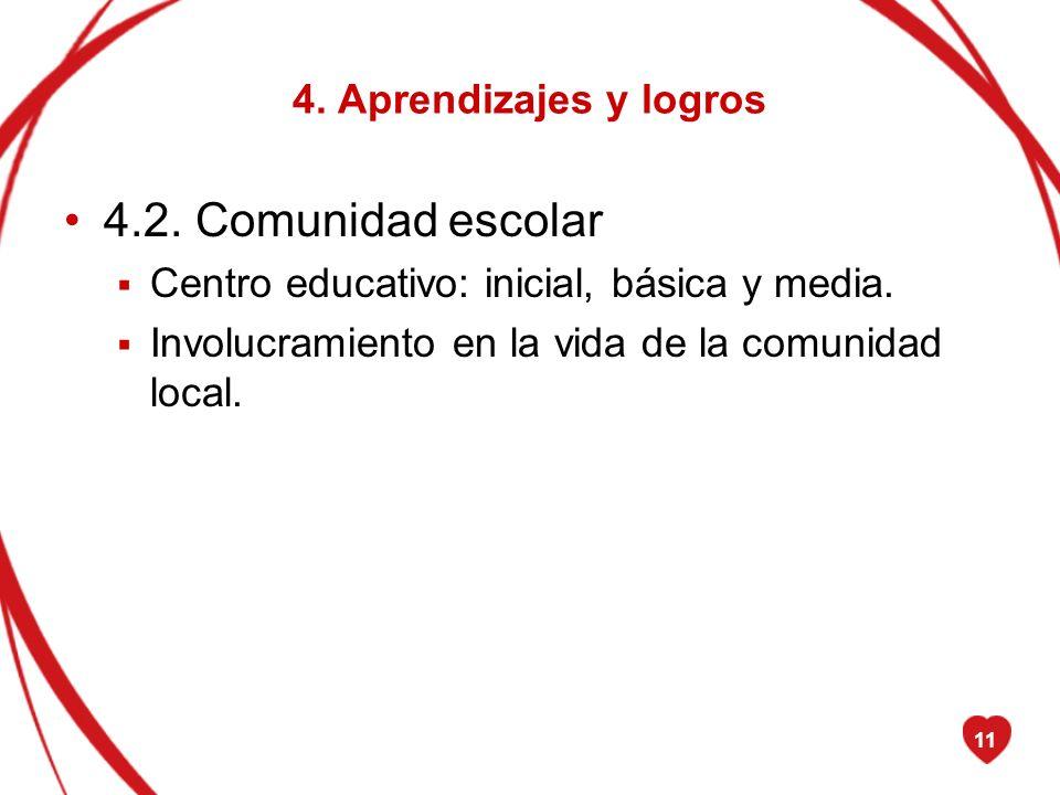 11 4. Aprendizajes y logros 4.2. Comunidad escolar Centro educativo: inicial, básica y media. Involucramiento en la vida de la comunidad local.