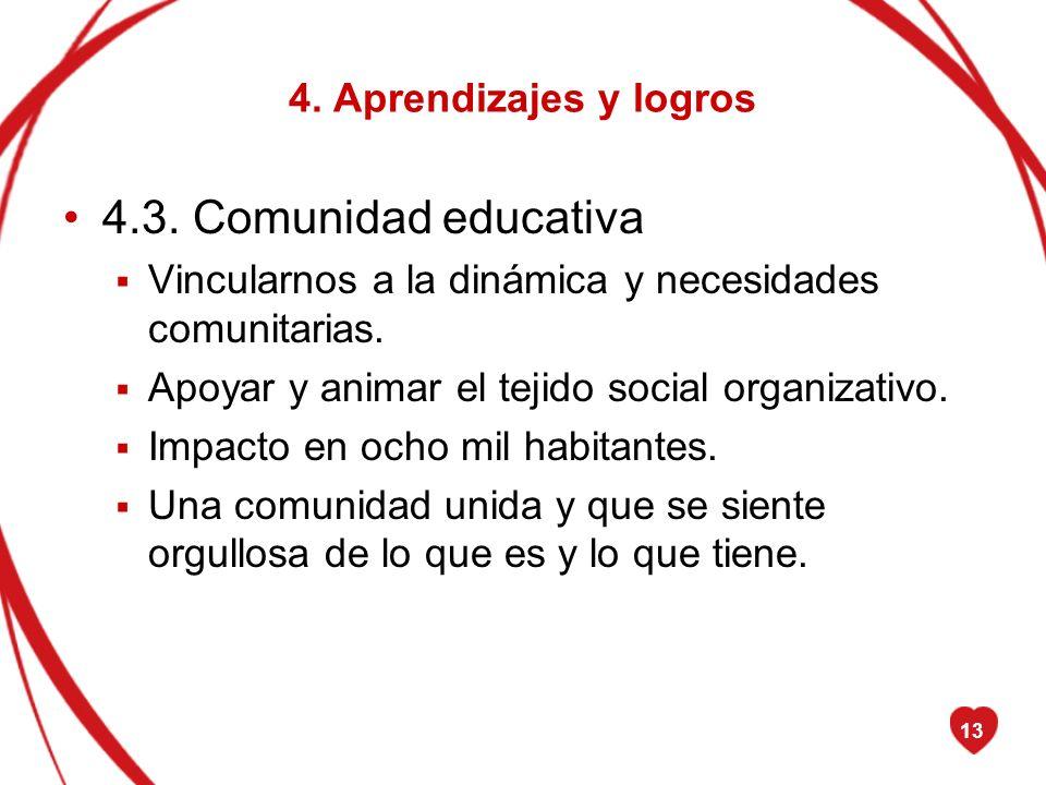 13 4. Aprendizajes y logros 4.3. Comunidad educativa Vincularnos a la dinámica y necesidades comunitarias. Apoyar y animar el tejido social organizati