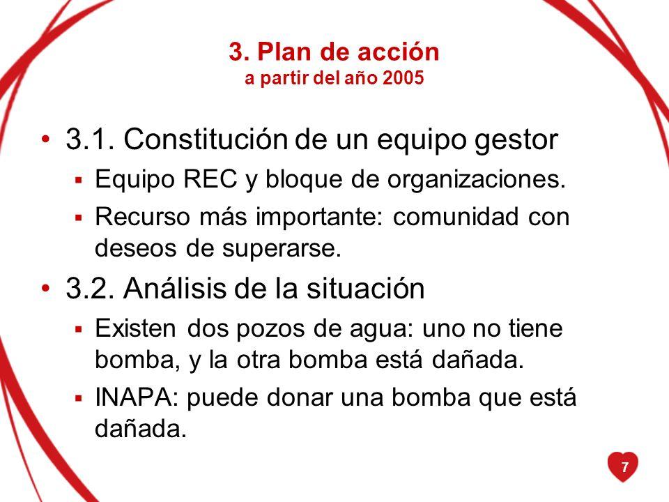 7 3. Plan de acción a partir del año 2005 3.1. Constitución de un equipo gestor Equipo REC y bloque de organizaciones. Recurso más importante: comunid