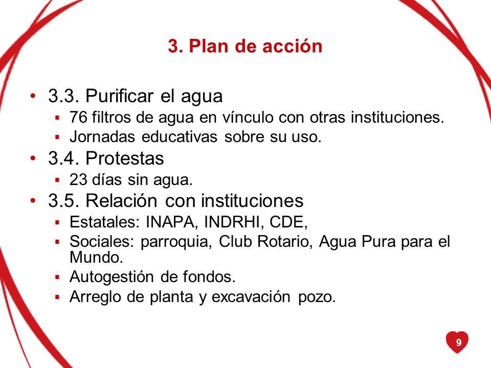 9 3. Plan de acción 3.3. Purificar el agua 76 filtros de agua en vínculo con otras instituciones. Jornadas educativas sobre su uso. 3.4. Protestas 23